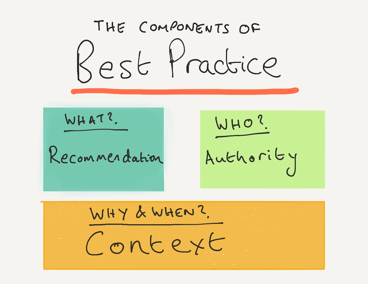 The components of Best Practice