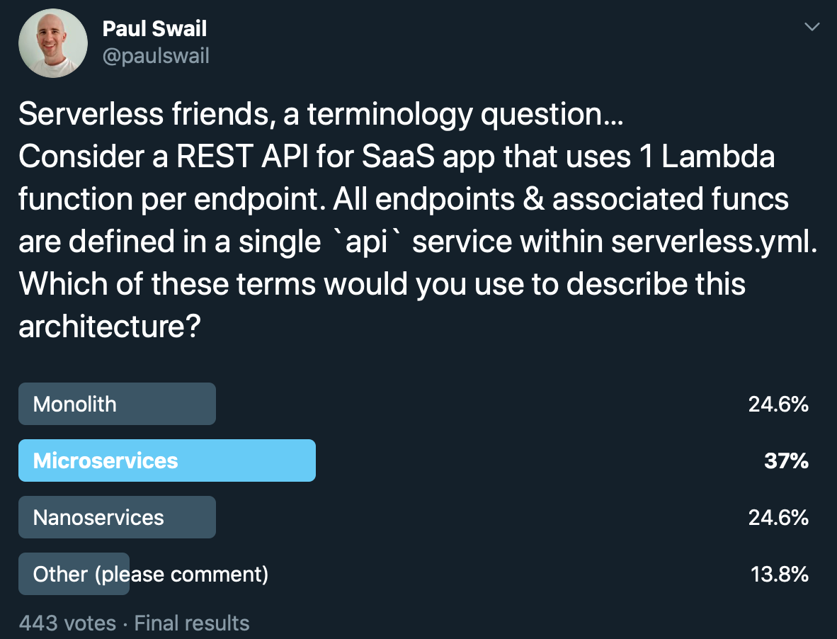 Twitter poll results on serverless architecture style